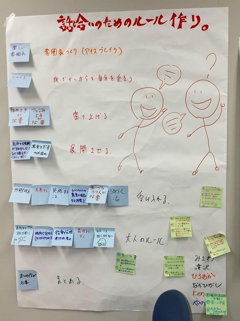 第4期 松本大学地域づくりコーディネーター養成講座  第1日目