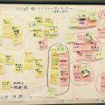 松本大学地域づくりコーディネーター認定です
