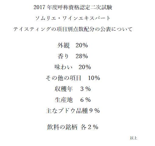 [1139]2017年度ワインエキスパート2次試験を振り返る④