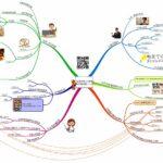 中小企業診断士と公的支援策